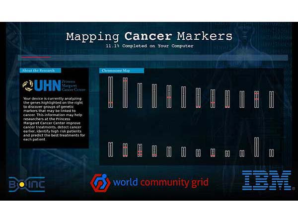 Mapping Cancer Markers